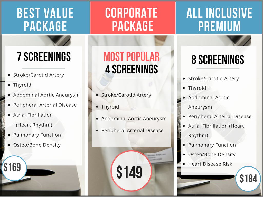 Prevention Screening Packages